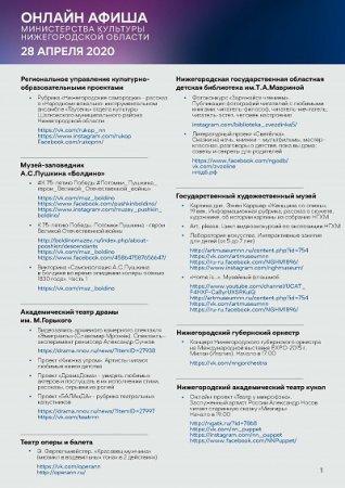 Культурную программу на 28 апреля подготовили нижегородские музеи, театры и музыкальные учреждения
