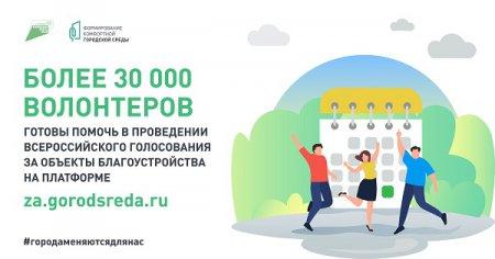 Более 32 тысяч человек зарегистрировалось волонтерами для поддержки общероссийского голосования за проекты благоустройства по нацпроекту