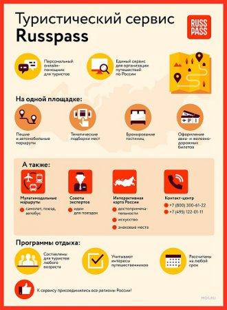 Нижний Новгород и Москва запустили совместный проект для туристов