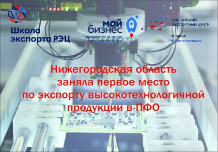 Нижегородская область заняла первое место в ПФО по экспорту высокотехнологичной продукции